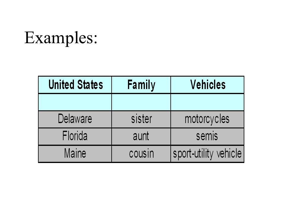 Examples: