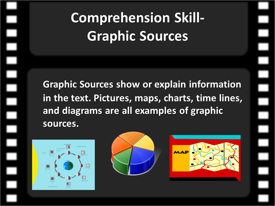 Comprehension Skill- Graphic Sources