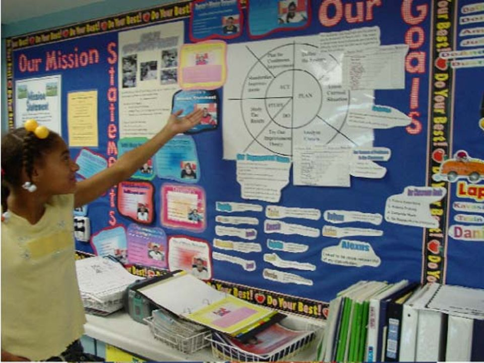 Once teachers became familiar with using the PDSA cycle, they began to use it in the classroom with students.