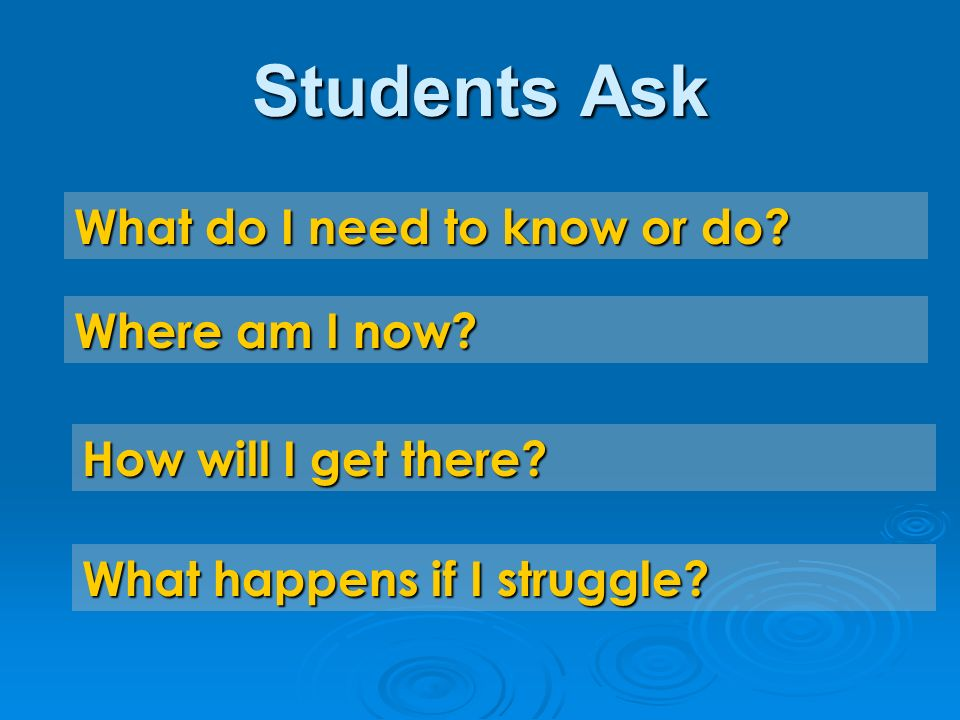 Students Ask What do I need to know or do Where am I now