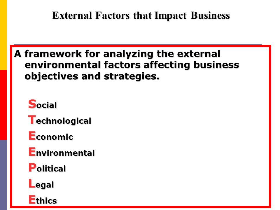 Social Technological Economic Environmental Political Legal Ethics 3 External Factors That Impact Business