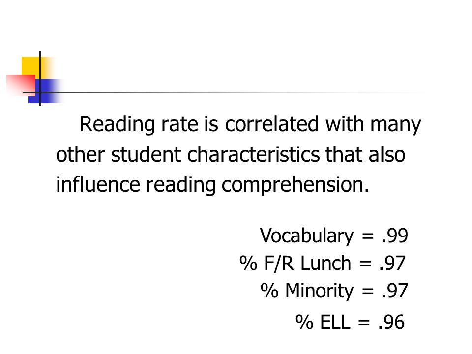 Reading rate is correlated with many other student characteristics that also influence reading comprehension.