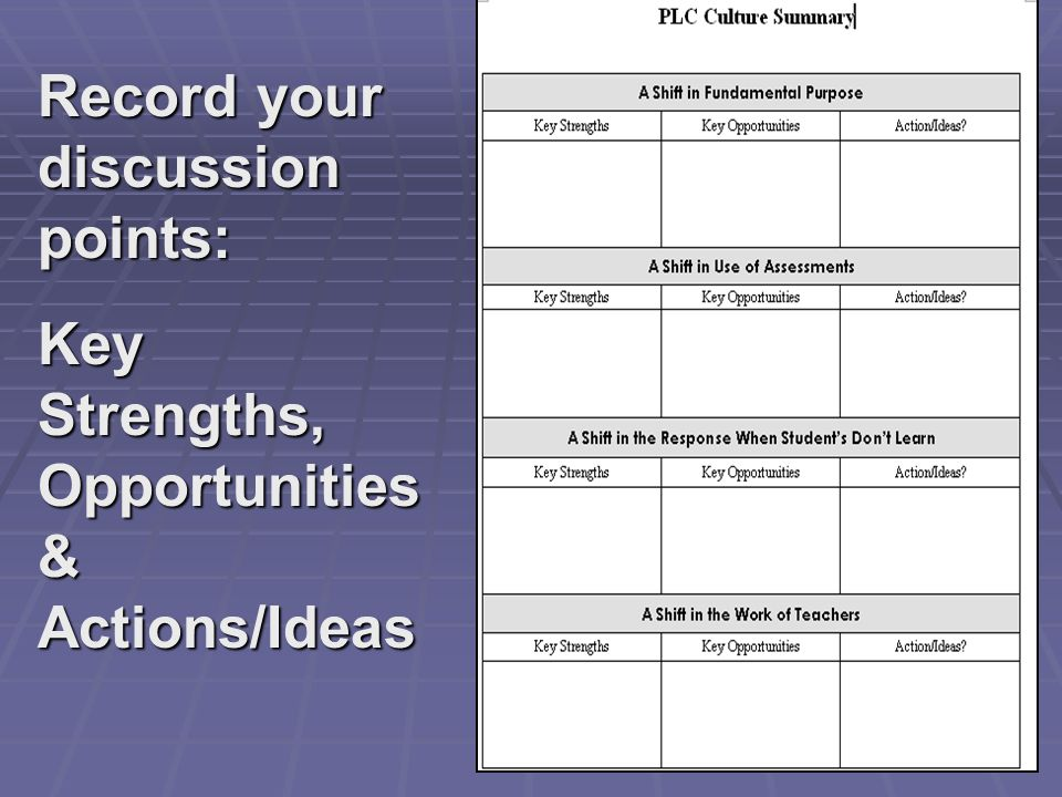 Record your discussion points: