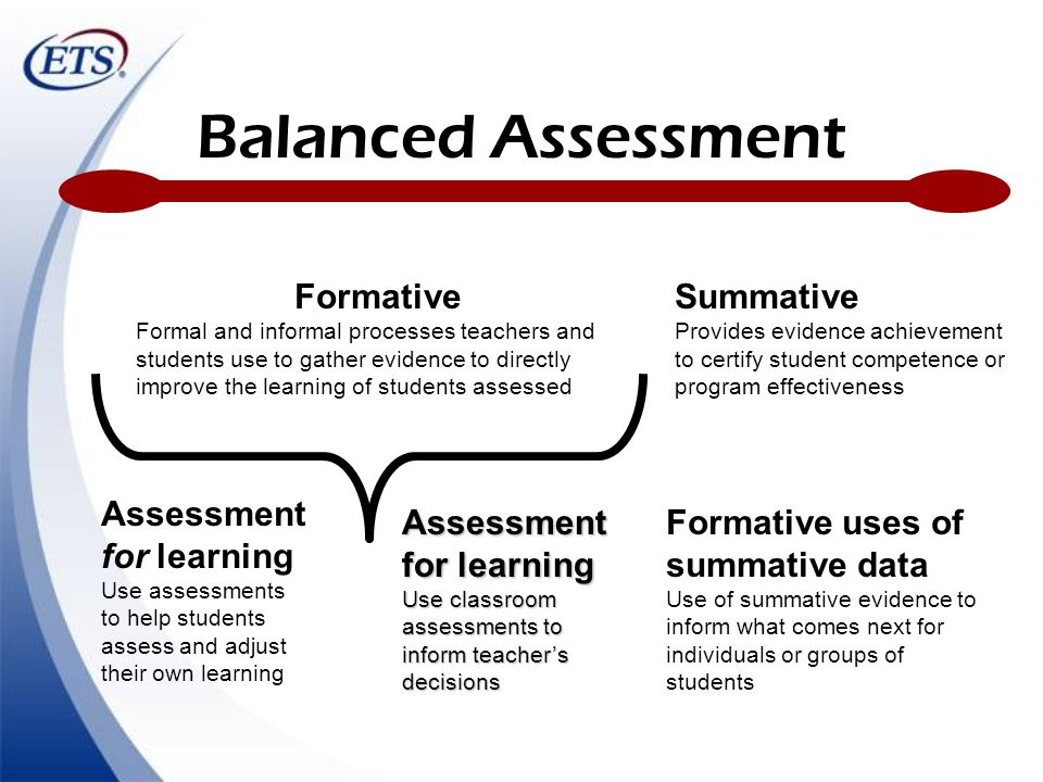 Balanced Assessment Formative Summative Assessment for learning