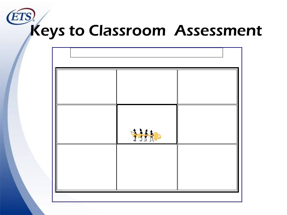Keys to Classroom Assessment