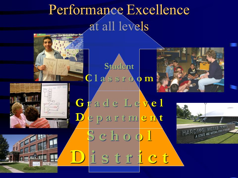 Performance Excellence at all levels