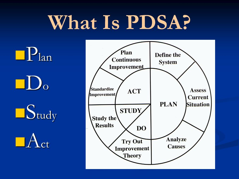 What Is PDSA Plan Do Study Act