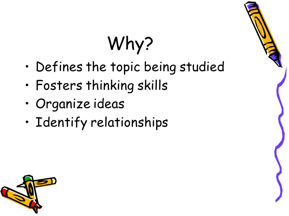 Why Defines the topic being studied Fosters thinking skills
