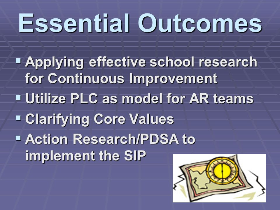 Essential Outcomes Applying effective school research for Continuous Improvement. Utilize PLC as model for AR teams.