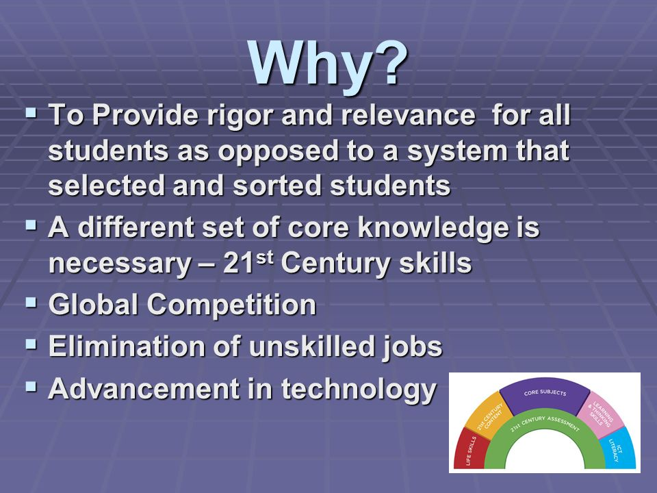 Why To Provide rigor and relevance for all students as opposed to a system that selected and sorted students.