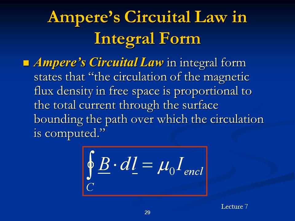 MAGNETOSTATIK Ampere's Law Of Force
