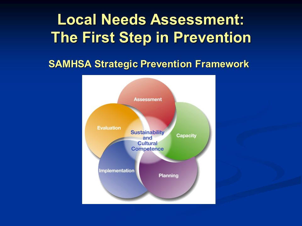 Local Needs Assessment: The First Step in Prevention