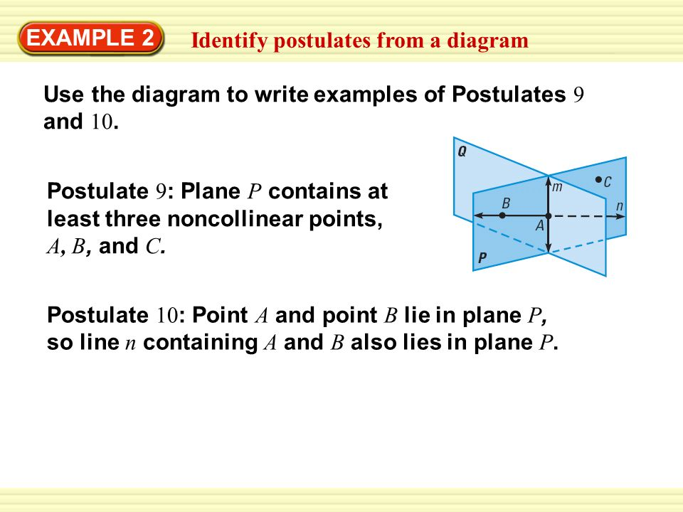 Example 1 Identify A Postulate Illustrated By A Diagram State The