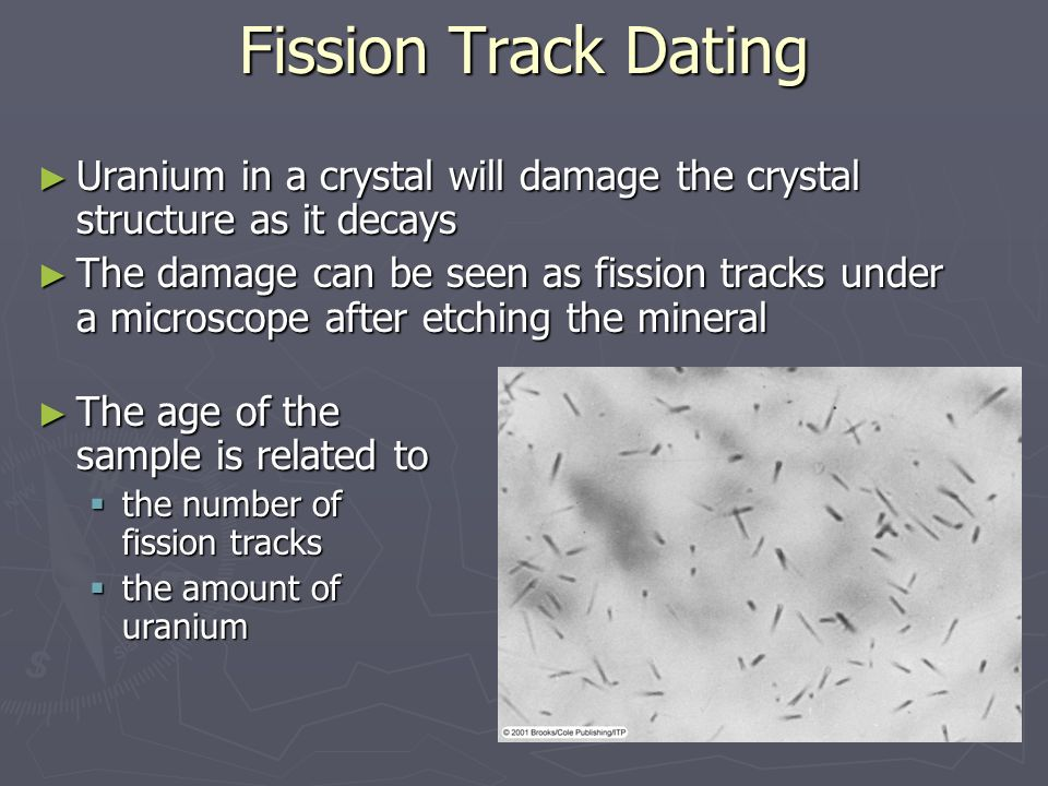 The fission-track dating method depends on the spontaneous fission of U238.