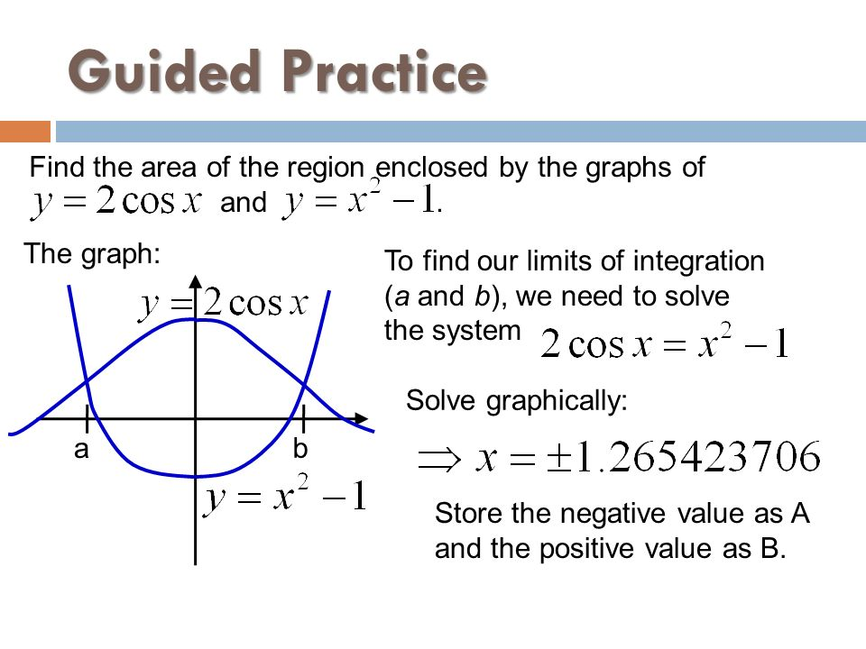 Guided Practice Find the area of the region enclosed by the graphs of