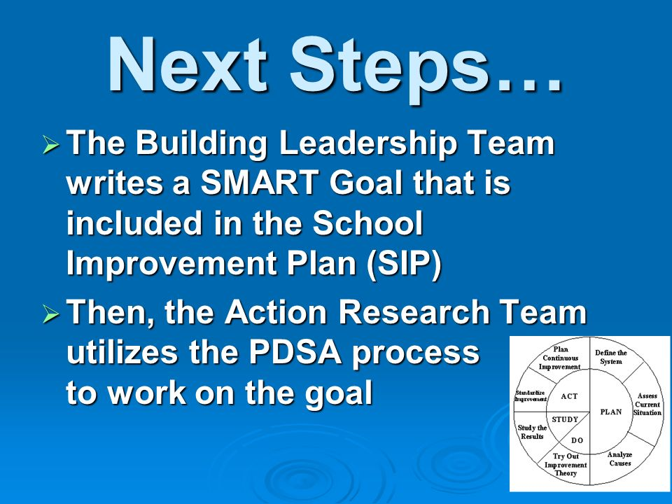 Next Steps… The Building Leadership Team writes a SMART Goal that is included in the School Improvement Plan (SIP)
