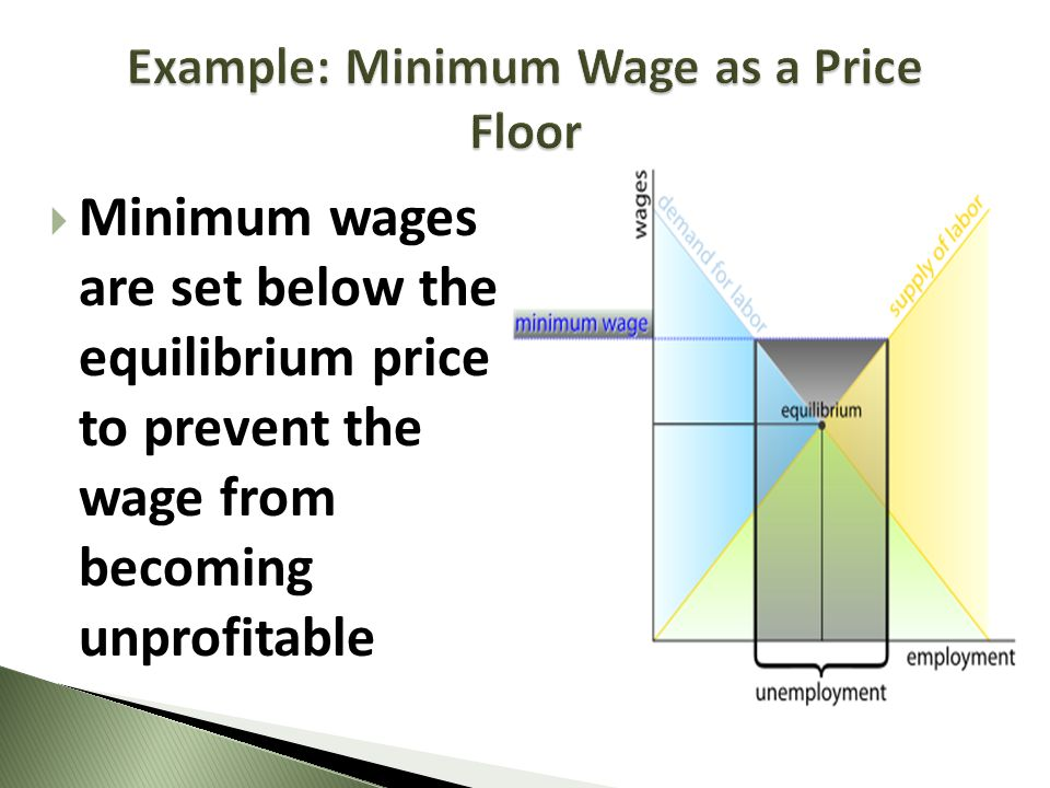 Example: Minimum Wage as a Price Floor