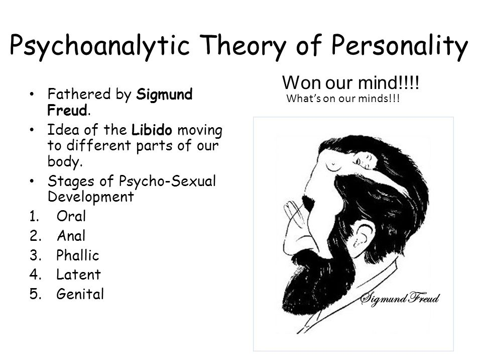 freud s psychoanalytic theory in the Learn about sigmund freud's psychoanalytic theory of personality and the different structures of our mind that contribute to our personality.