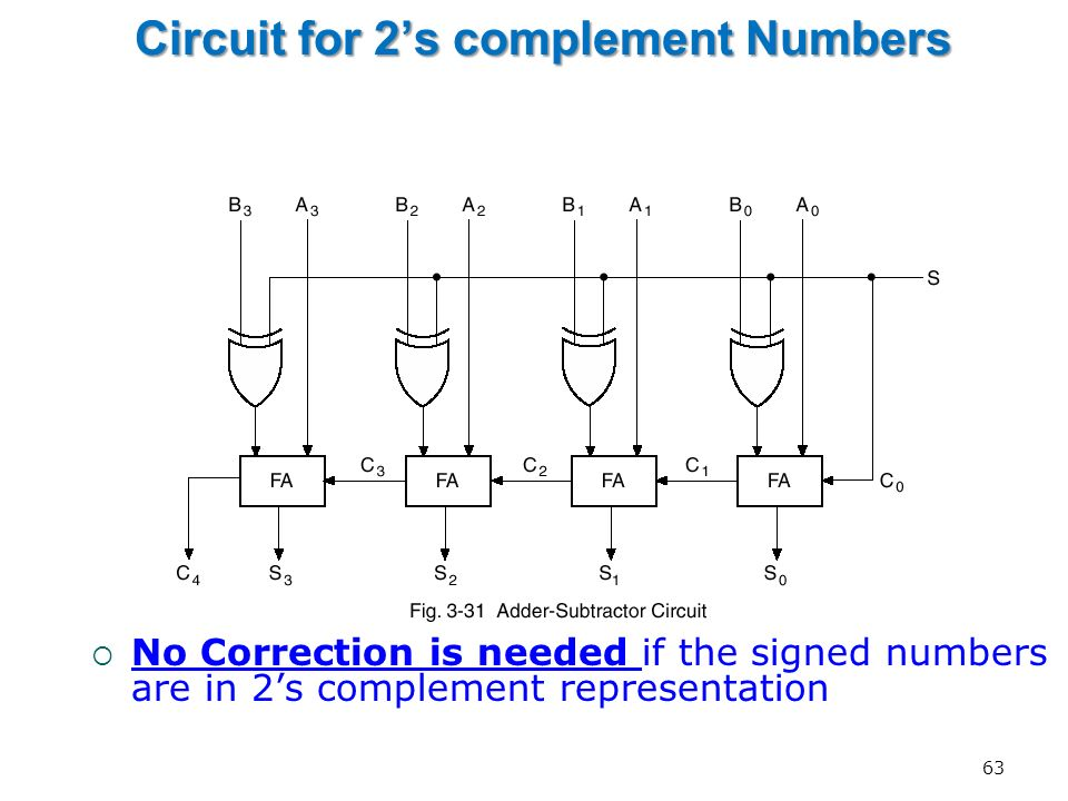 week 5 arithmetic circuits ppt video online download process diagram 2 s complement logic diagram #6