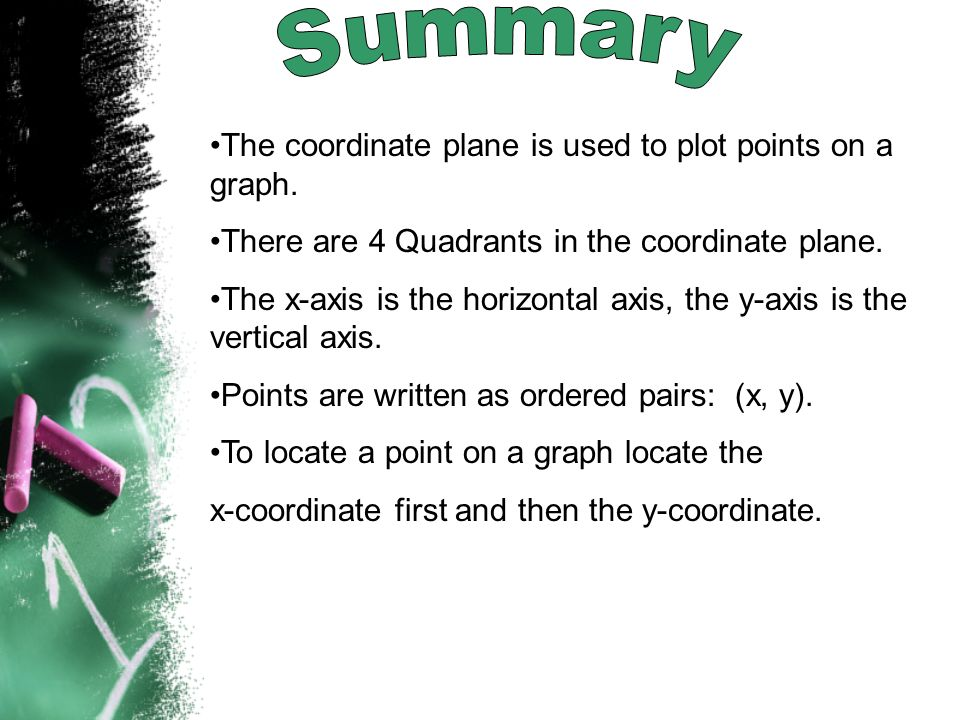 Summary The coordinate plane is used to plot points on a graph.