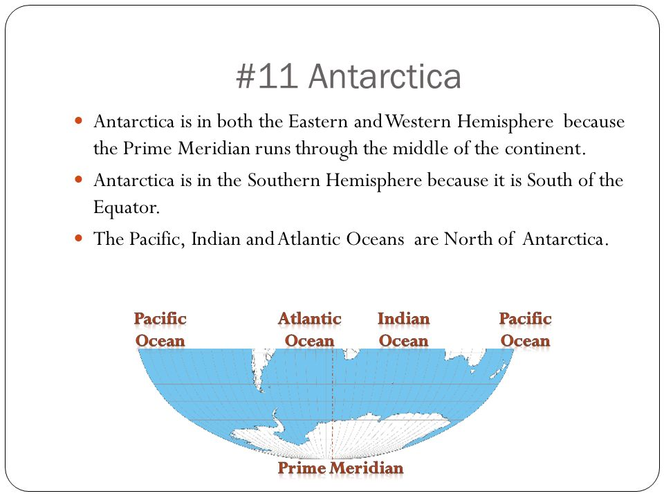 #11 Antarctica Antarctica is in both the Eastern and Western Hemisphere because the Prime Meridian runs through the middle of the continent.