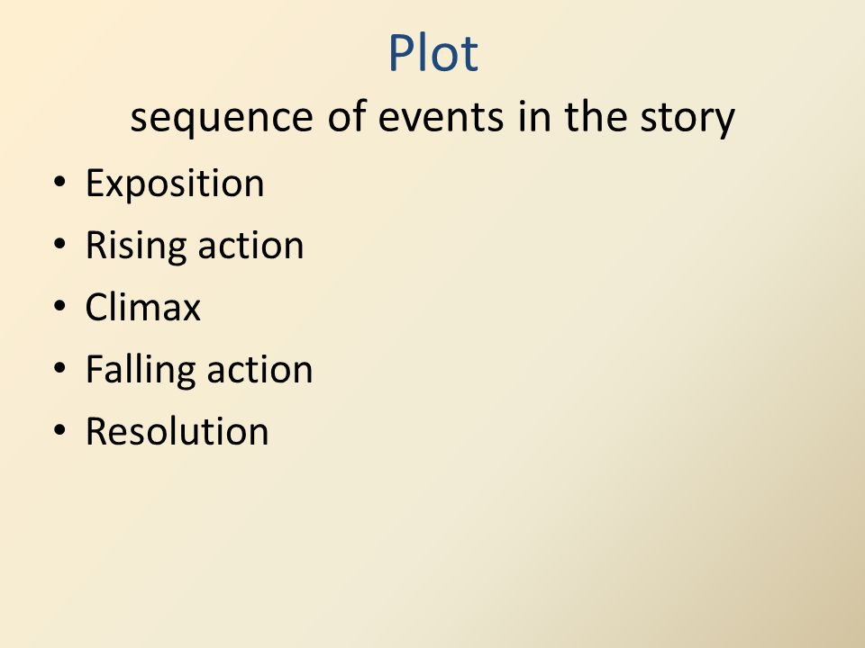 Plot sequence of events in the story
