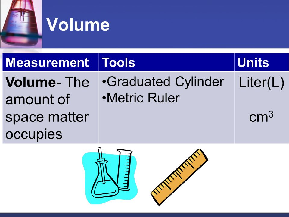 Volume Volume- The amount of space matter occupies Liter(L) cm3