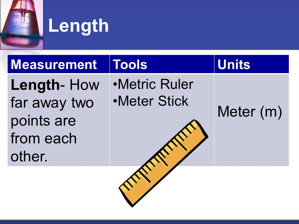 Length Length- How far away two points are from each other. Meter (m)