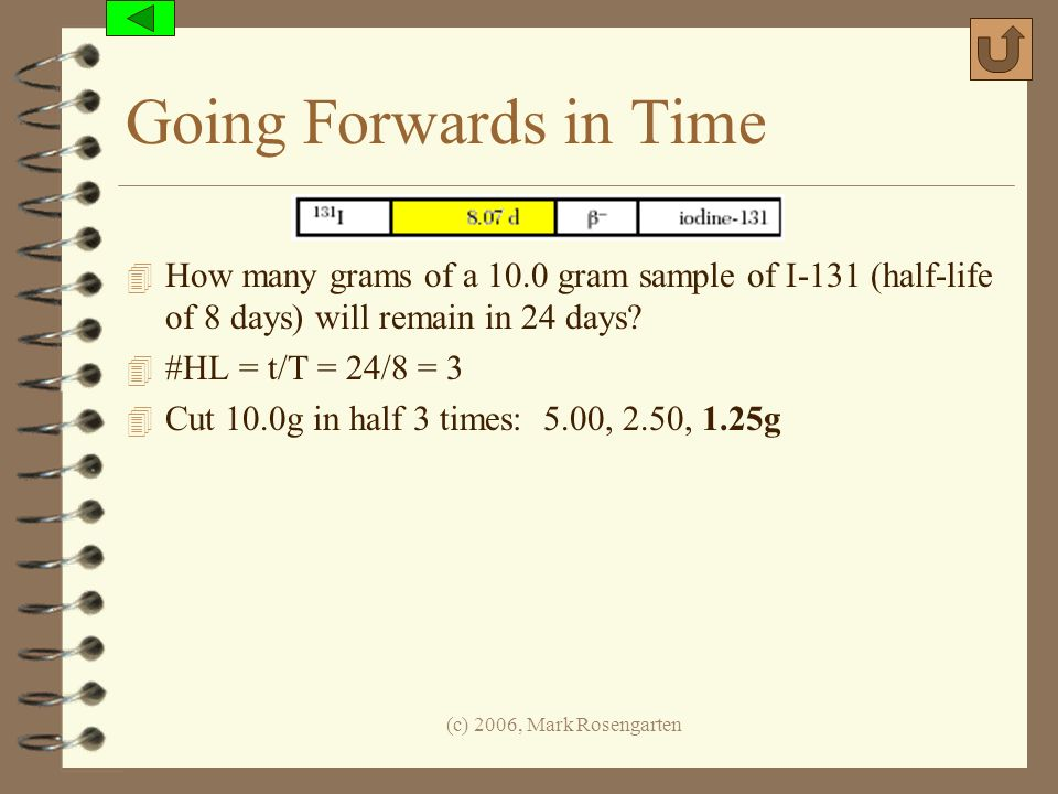 Going Forwards in Time How many grams of a 10.0 gram sample of I-131 (half-life of 8 days) will remain in 24 days