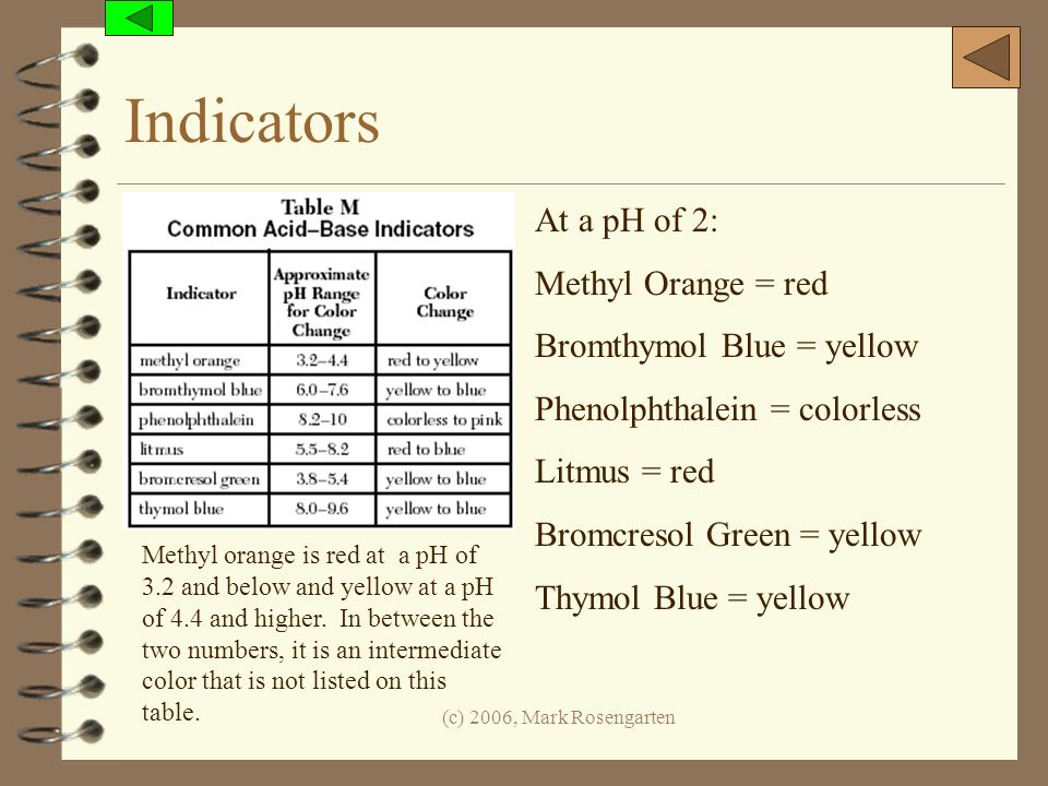 Indicators At a pH of 2: Methyl Orange = red Bromthymol Blue = yellow