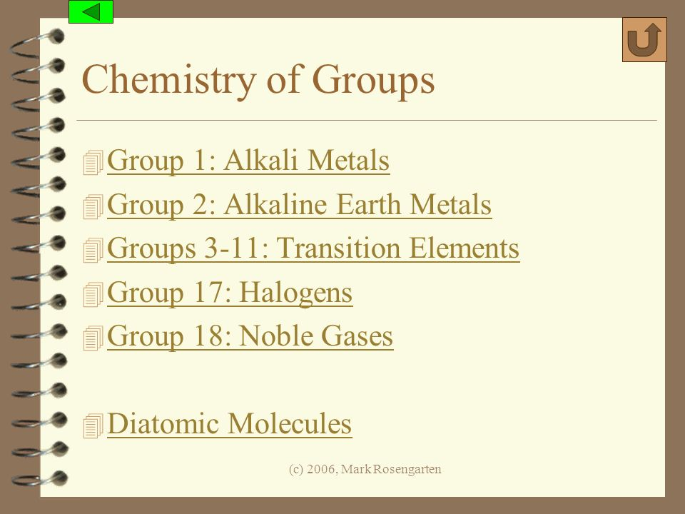 Chemistry of Groups Group 1: Alkali Metals