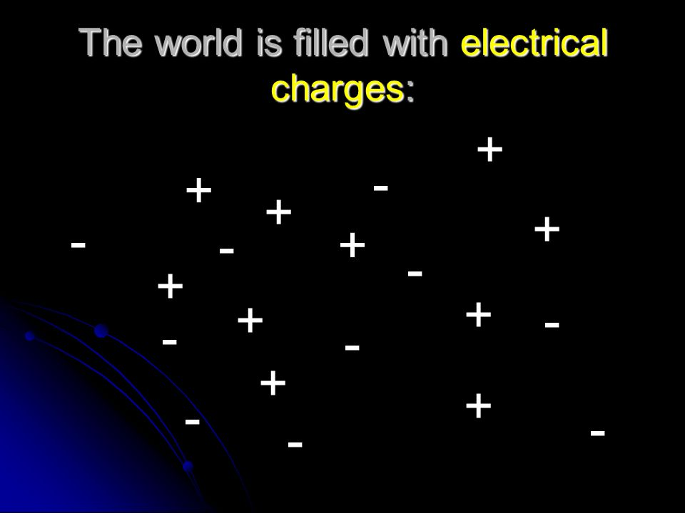 The world is filled with electrical charges: