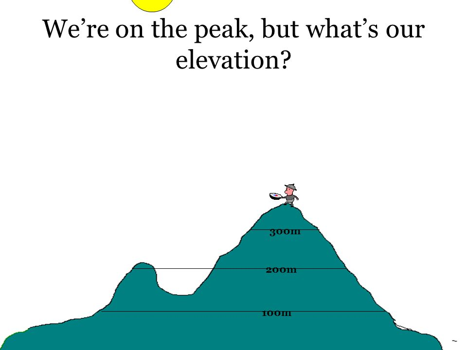 We're on the peak, but what's our elevation