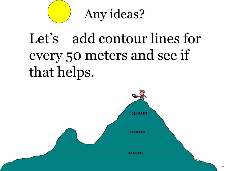 Let's add contour lines for every 50 meters and see if that helps.