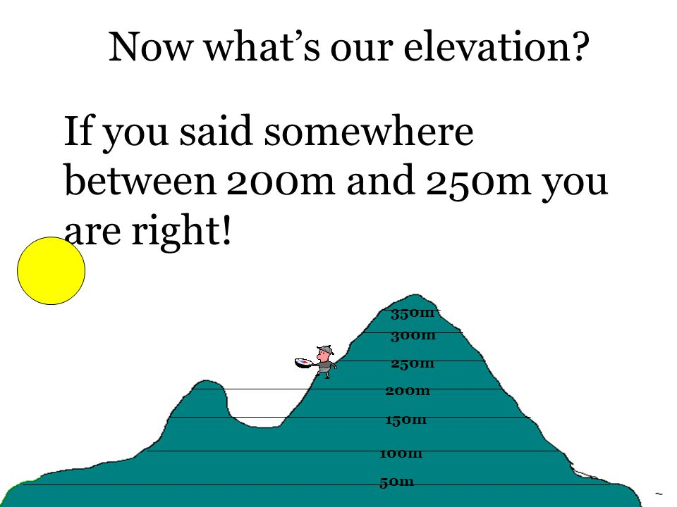 Now what's our elevation