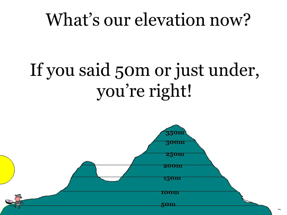 What's our elevation now