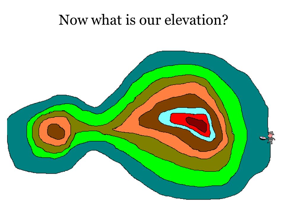 Now what is our elevation