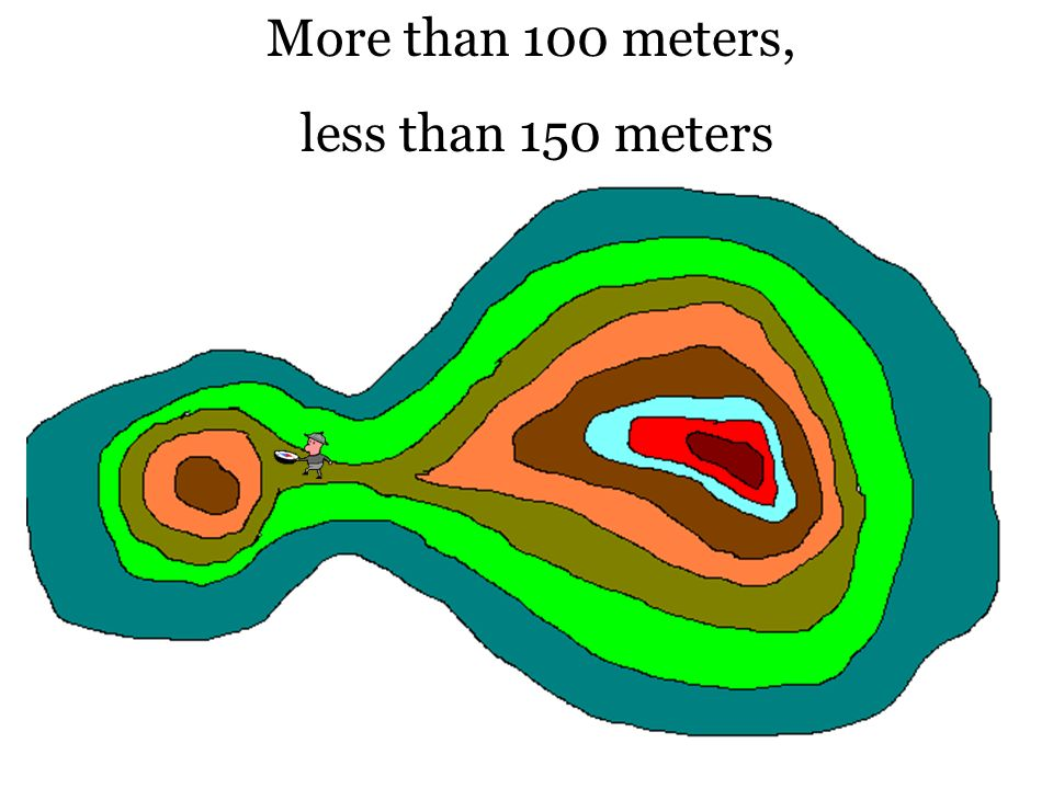 More than 100 meters, less than 150 meters