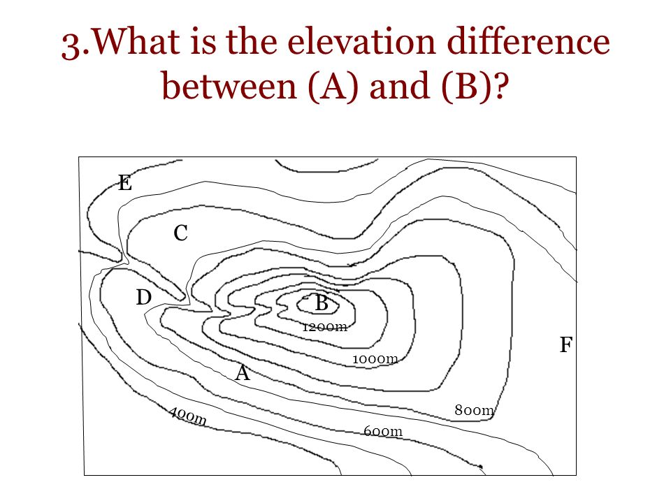 3.What is the elevation difference between (A) and (B)