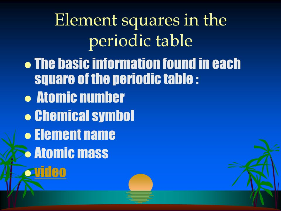 Element squares in the periodic table