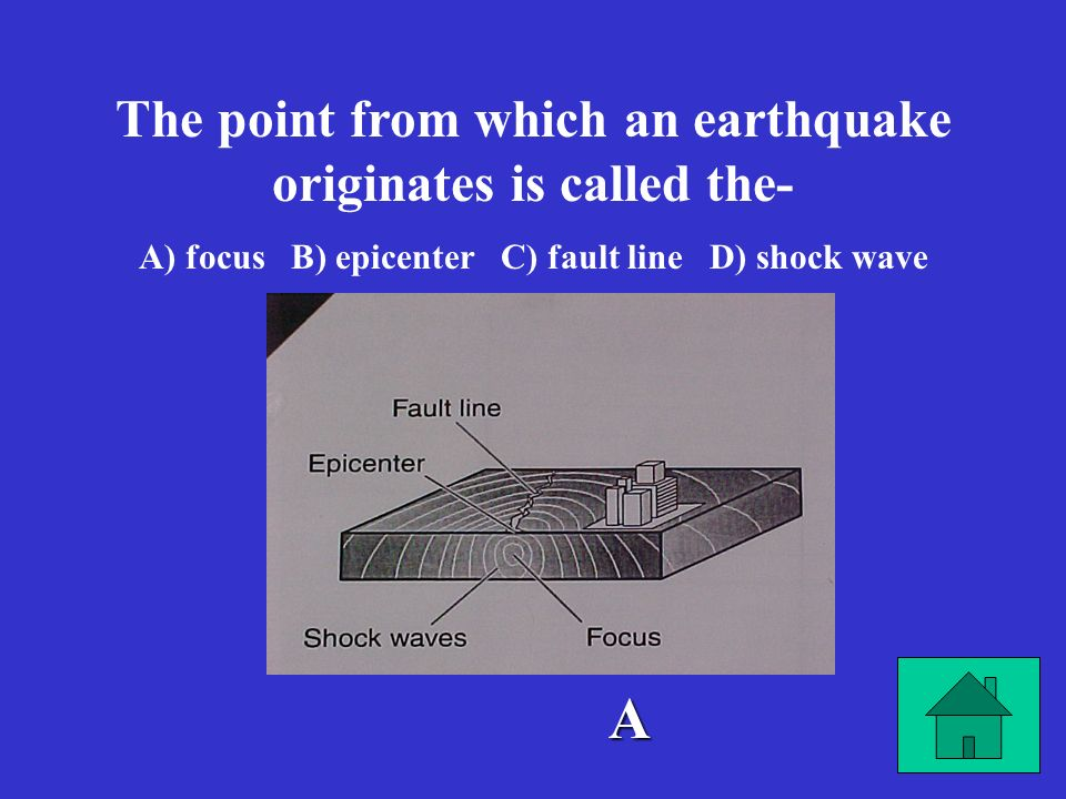 A The point from which an earthquake originates is called the-