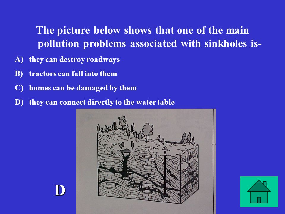 The picture below shows that one of the main pollution problems associated with sinkholes is-