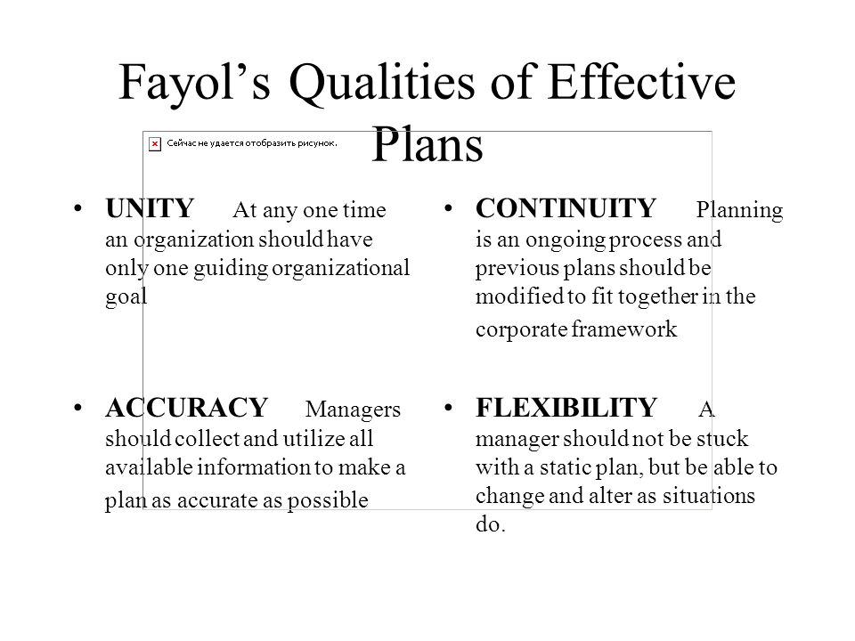 Fayol's Qualities of Effective Plans