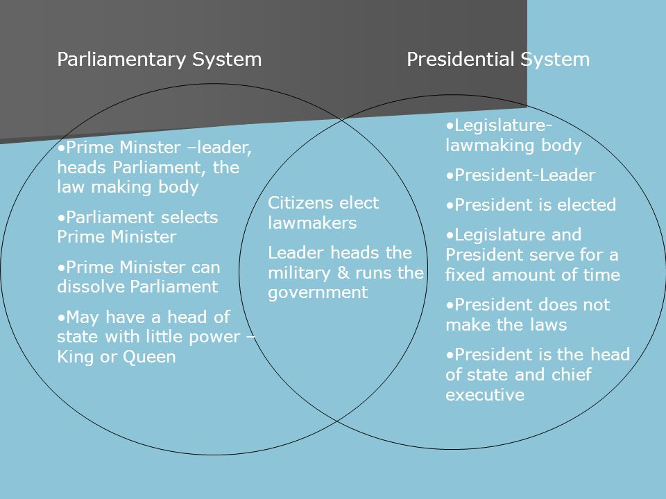 differences between parliamentary and presidential system Identify a few key differences between a parliamentary and  parliamentary and presidential systems, political science  presidential systems,.