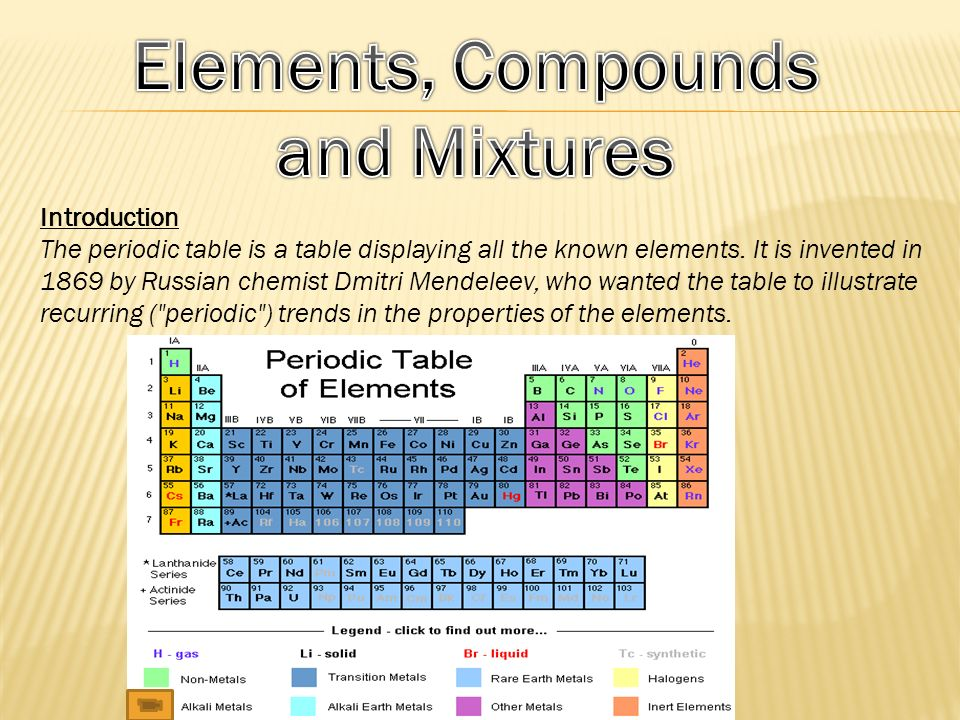 Elements compounds and mixtures ppt download elements compounds and mixtures urtaz Choice Image