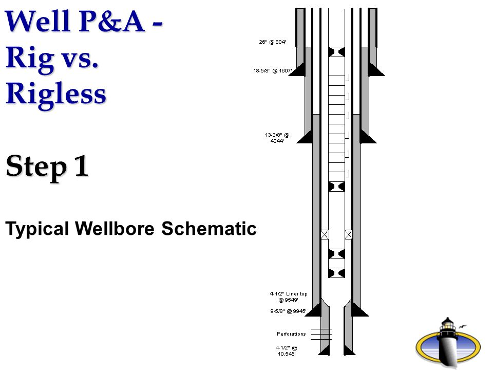 Risk in Well Plugging & Abandonment by Twachtman Snyder & Byrd, Inc Wellbore Schematic on