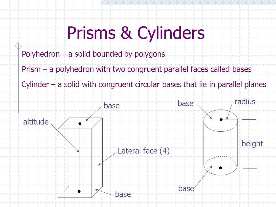 Prisms & Cylinders Polyhedron – a solid bounded by polygons