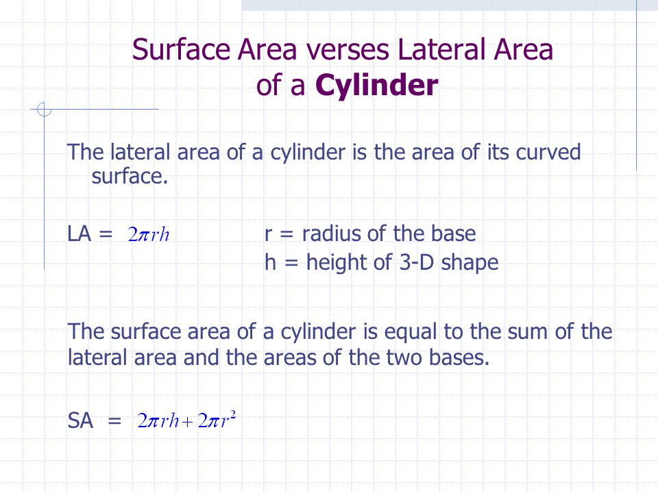 Surface Area verses Lateral Area of a Cylinder
