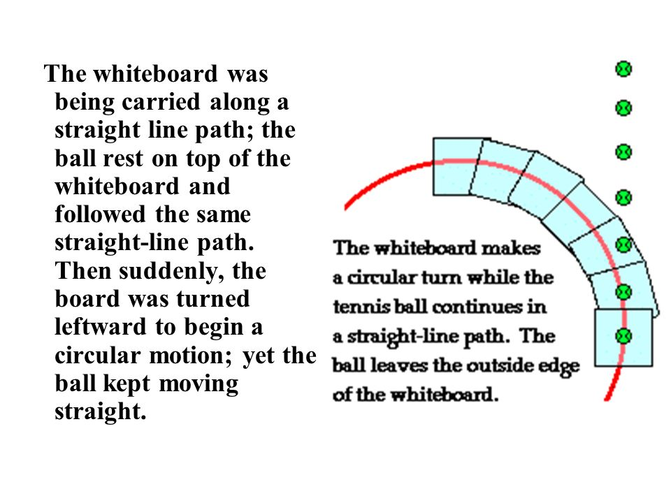 The whiteboard was being carried along a straight line path; the ball rest on top of the whiteboard and followed the same straight-line path.