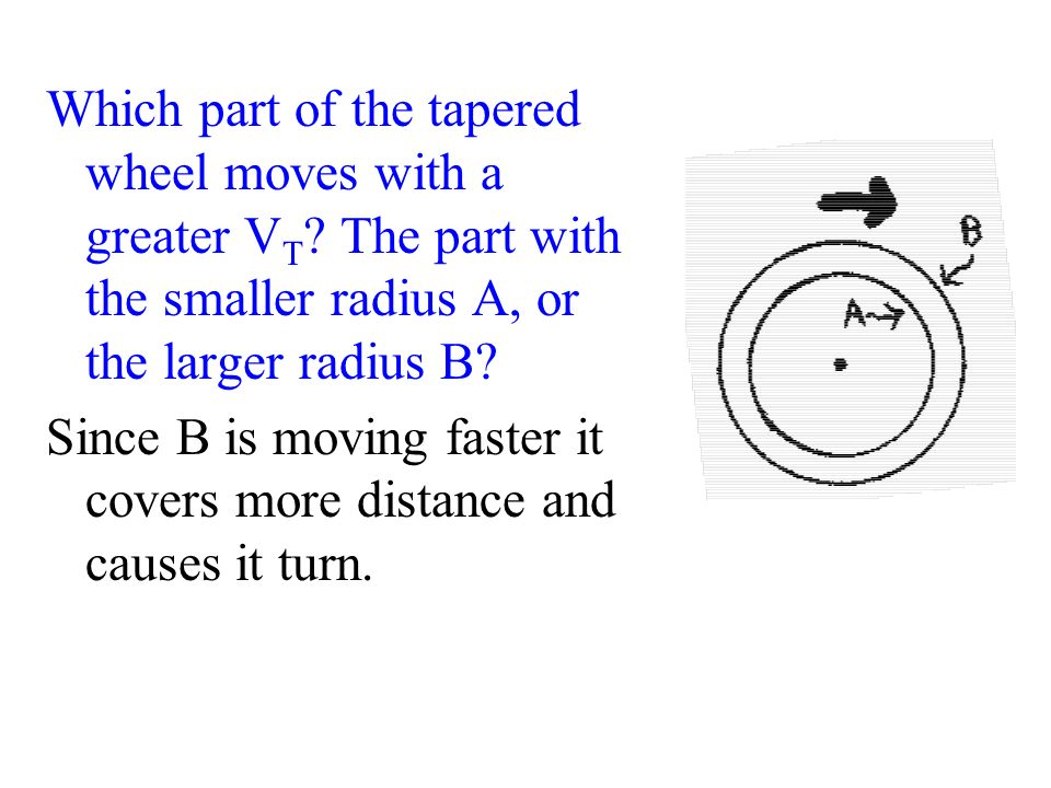Which part of the tapered wheel moves with a greater VT